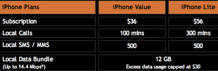 M1 iPhone Plan