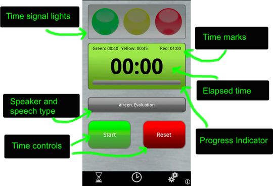 Main Screen of Speech Timer for Android
